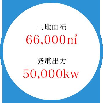 土地面積66,000m2 発電出力50,000kw